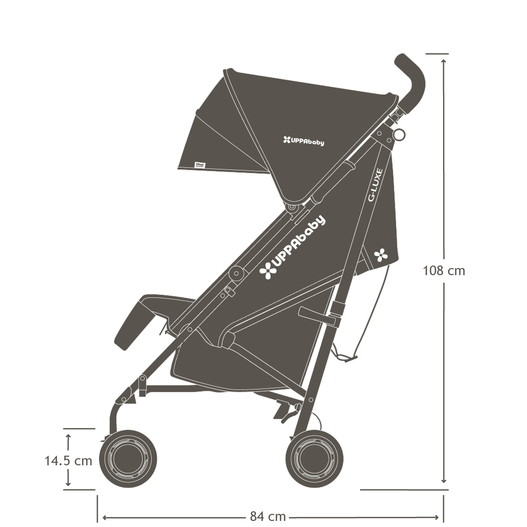 uppababy-gluxe-medidas-02